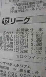 151008_阪神がCSへ