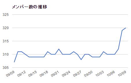 2015-10-11_0-35-26_No-00.png