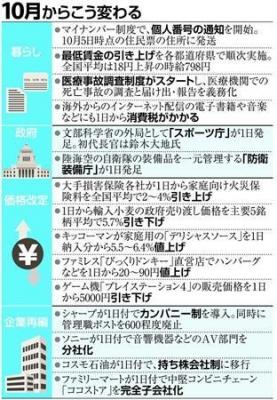 20151001-00000075-san-000-10-view.jpg