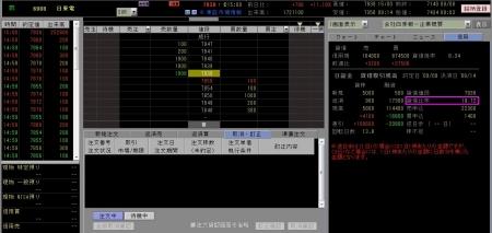 株価日東工業