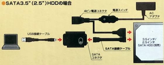 SATA接続