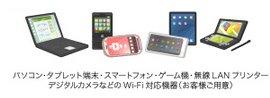 光ポータブル LTE(情報機器)2