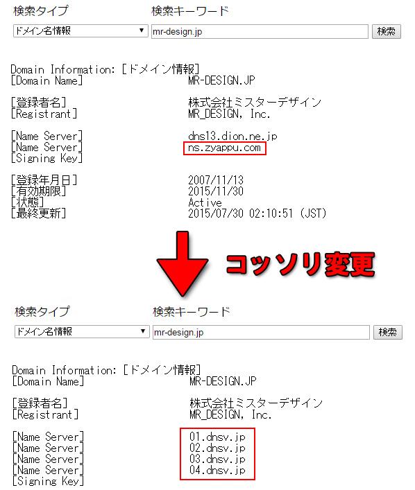 佐野研二郞 ジャップ ネームサーバー