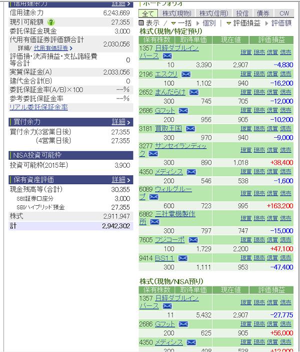 評価損益20150830