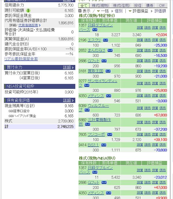 評価損益20150906