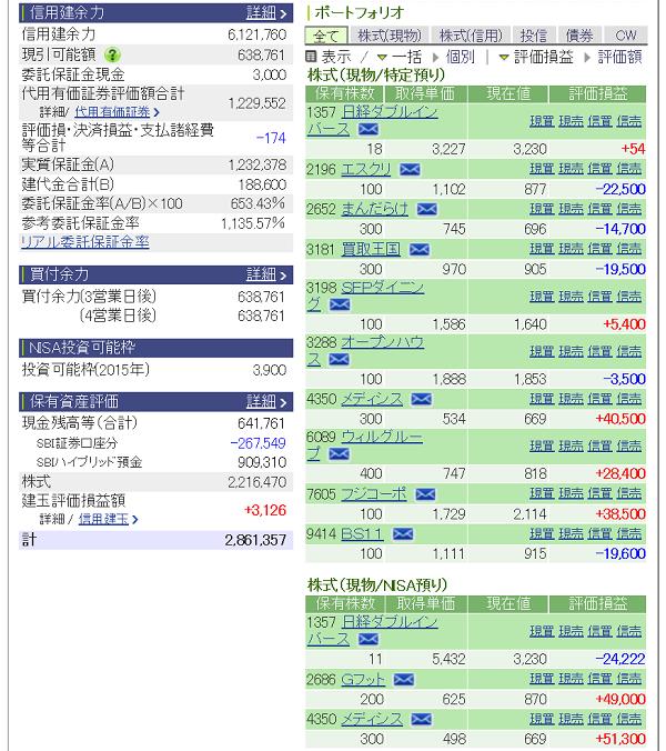 評価損益20150925