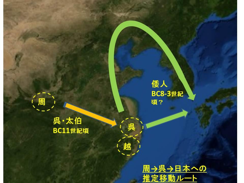 周から呉・日本へ