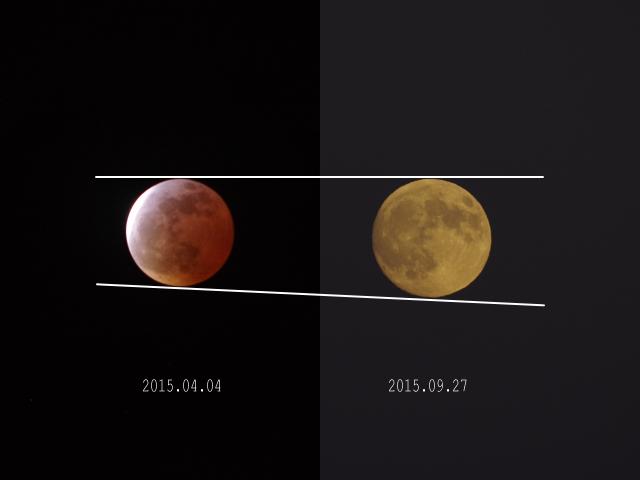 月の大きさ比較