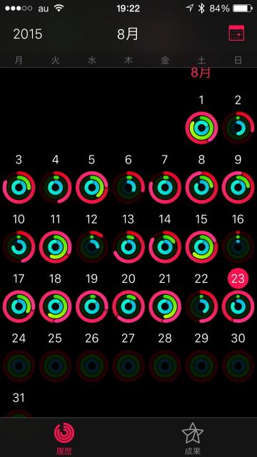 My activity?