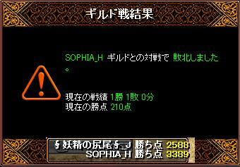 2015821妖精結果