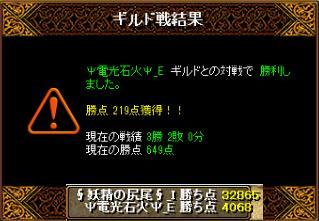 2015911妖精結果