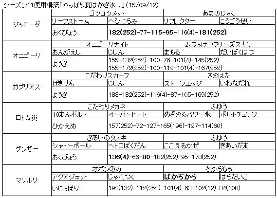 20150912_シーズン11