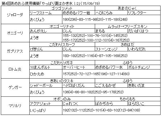 20150919_第4回あめおふ