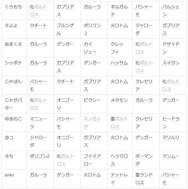 20150919_第4回あめおふ予選