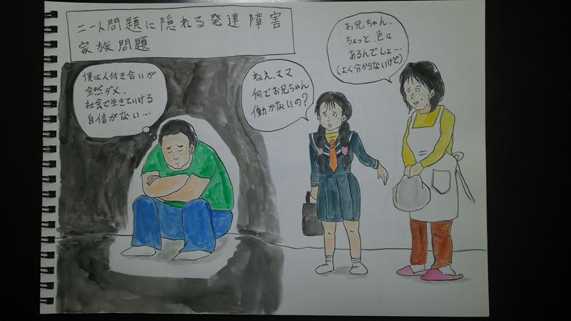 家族(ひきこもり・ニート) 060A スマホ