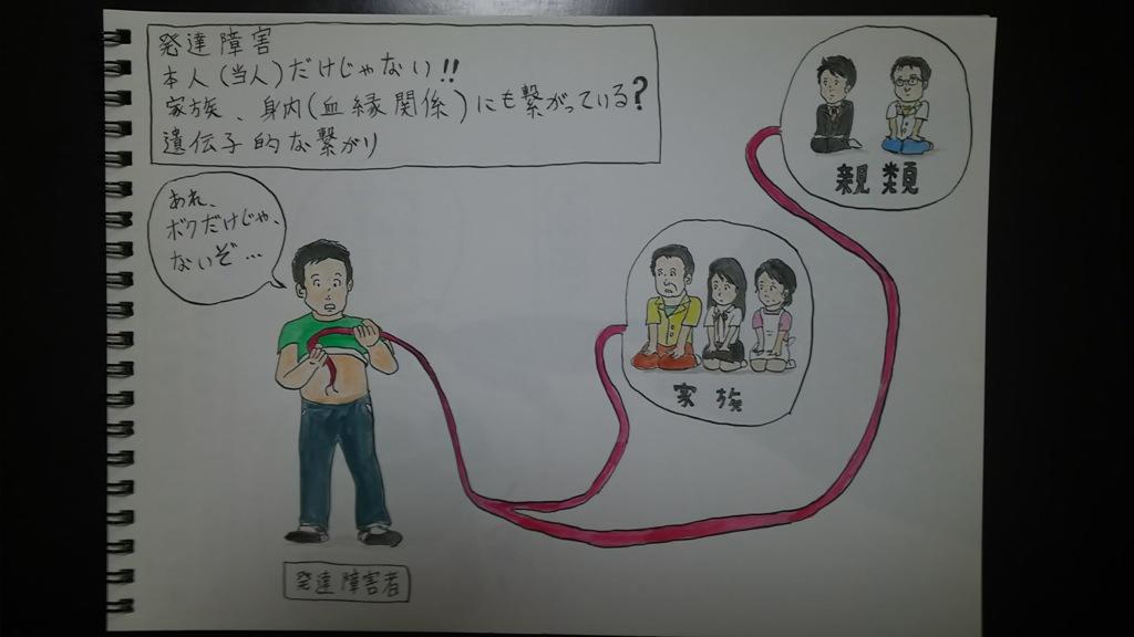 家族(親族間遺伝) 086A