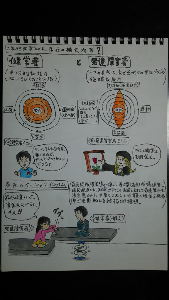 社会(教育) 117A