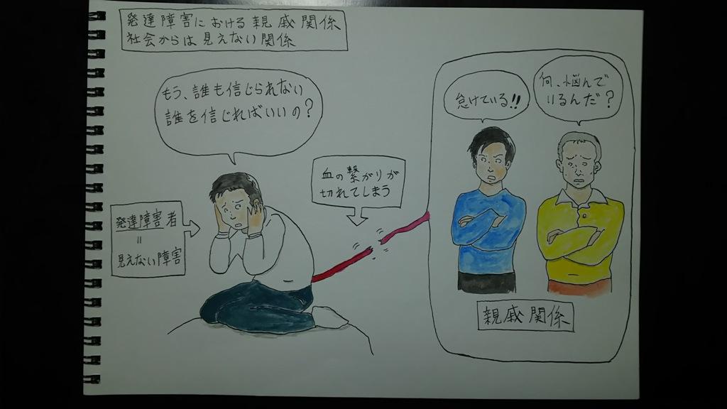家族(親族間) 049A