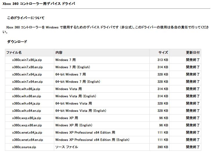 Xbox 360 コントローラー 非公式ドライバ ダウンロードサイト画面