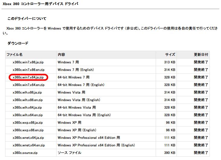 OS と bit と言語別(日本語と英語)の非公式ドライバがあるので、導入する PC 環境に合わせてファイルをダウンロード、Windows 7 64bit の場合 「x360c.win7.x64.ja.zip」 をダウンロード