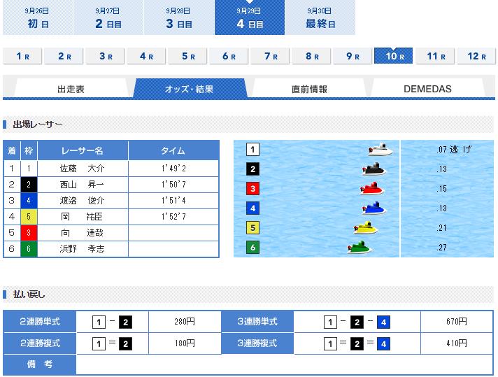 20150929浜名湖10R