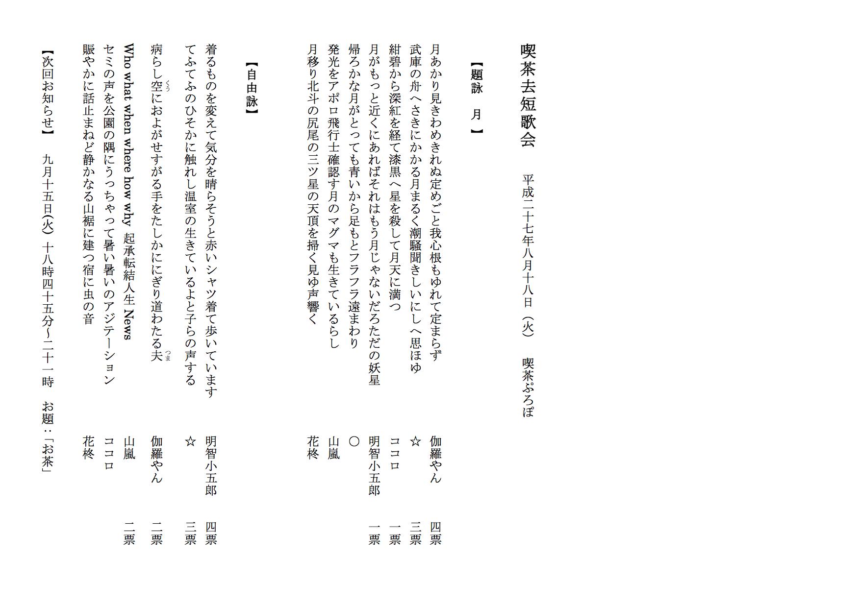 01508 喫茶去短歌会  平成二十七年八月十八日(火) 喫茶ぷろぽ