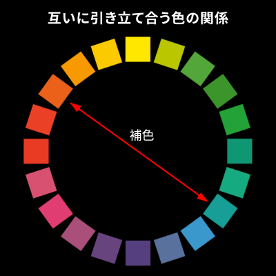 ColorCombinations_005.png