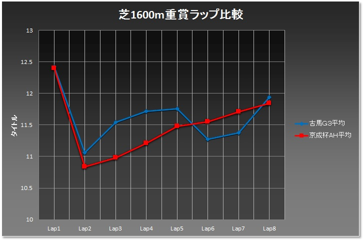 京成杯A02
