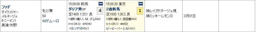 新潟2歳S_01