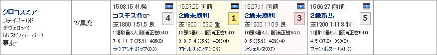 札幌2歳S_01