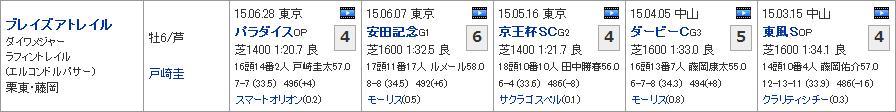 京成杯AH_03