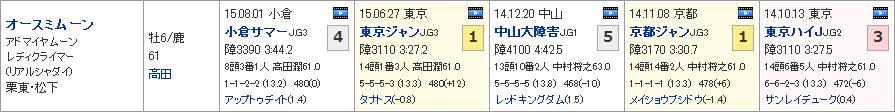 阪神JS_01