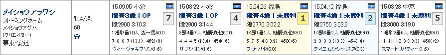阪神JS_02