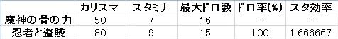 確定計算_20150828