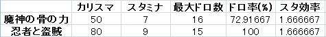 仮定計算1_20150828