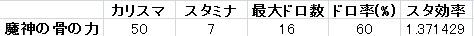 仮定計算2_0150828