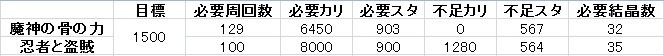 仮定計算1結果2_20150828
