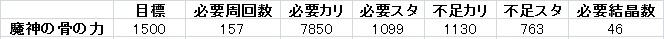 仮定計算2結果2_0150828