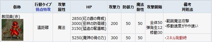 教団員(赤)_20150830
