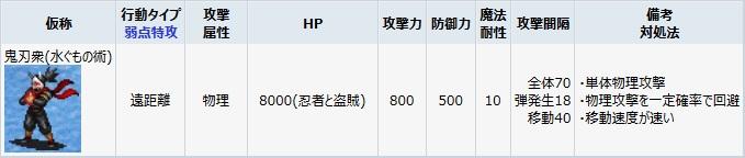 鬼刃衆(水ぐもの術)_20150830