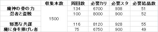 効率暫定2_20150904