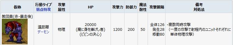 教団員(赤・暴走後)_20150906