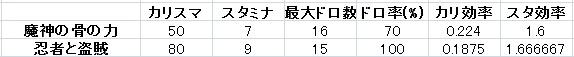 効率表_20150911