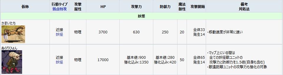 妖怪データ_20150912