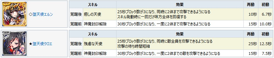 ドミニオンスキル覚醒_20150916