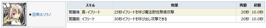 サモナースキル覚醒_20150926