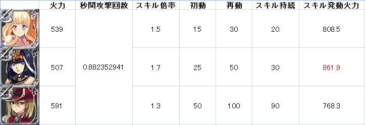 魔法剣士基礎表_20151007