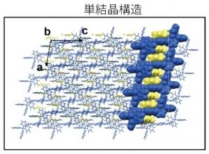 kyusyu-univ_hisaeda_organic molecule_image2