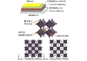 NIMS_Perovskite Solar Cell_calcurate_image