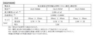Mitsubishi-Chem_pioneer_print-OLED_color_image2.jpg